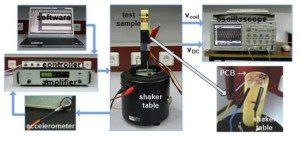 towards-a-vibration-energy-harvesting-wsn-demonstration-testbed